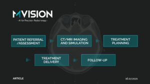 radiotherapy workflow, process, vision ai
